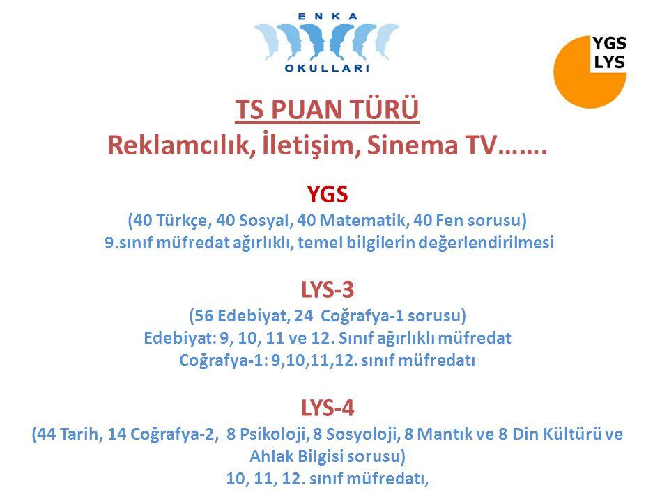 TS PUAN TÜRÜ Reklamcılık, İletişim, Sinema TV…….