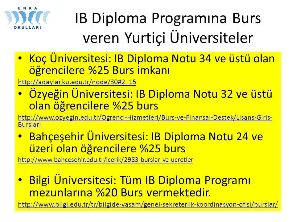 IB Diploma Programına Burs veren Yurtiçi Üniversiteler Koç Üniversitesi: IB Diploma Notu 34 ve üstü olan öğrencilere %25 Burs imkanı http://adaylar.ku.edu.tr/node/30#2_15 Özyeğin Üniversitesi: IB Diploma Notu 32 ve üstü olan öğrencilere %25 burs http://www.ozyegin.edu.tr/Ogrenci-Hizmetleri/Burs-ve-Finansal-Destek/Lisans-Giris- Burslari Bahçeşehir Üniversitesi: IB Diploma Notu 24 ve üzeri olan öğrencilere %25 burs http://www.bahcesehir.edu.tr/icerik/2983-burslar-ve-ucretler Bilgi Üniversitesi: Tüm IB Diploma Programı mezunlarına %20 Burs vermektedir.