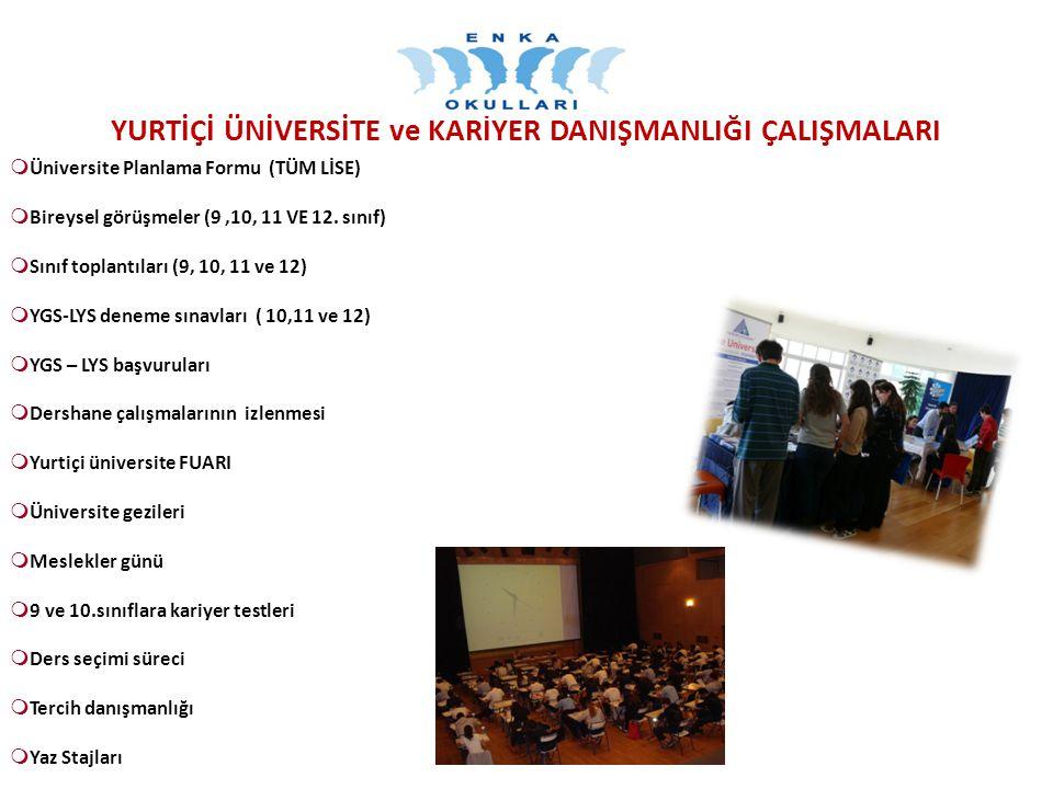 YURTİÇİ ÜNİVERSİTE ve KARİYER DANIŞMANLIĞI ÇALIŞMALARI  Üniversite Planlama Formu (TÜM LİSE)  Bireysel görüşmeler (9,10, 11 VE 12.
