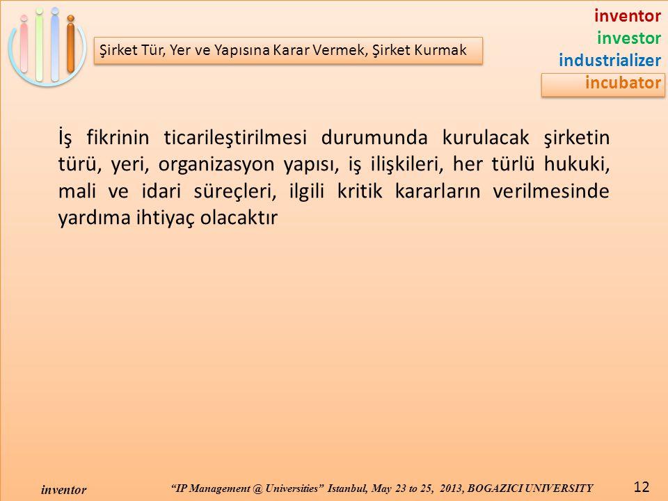 inventor investor industrializer incubator IP Management @ Universities Istanbul, May 23 to 25, 2013, BOGAZICI UNIVERSITY inventor 12 Şirket Tür, Yer ve Yapısına Karar Vermek, Şirket Kurmak İş fikrinin ticarileştirilmesi durumunda kurulacak şirketin türü, yeri, organizasyon yapısı, iş ilişkileri, her türlü hukuki, mali ve idari süreçleri, ilgili kritik kararların verilmesinde yardıma ihtiyaç olacaktır