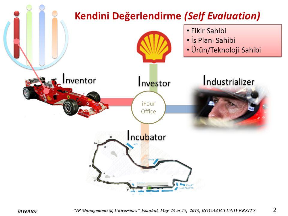 IP Management @ Universities Istanbul, May 23 to 25, 2013, BOGAZICI UNIVERSITY inventor 2 iFour Office I nvestor I ncubator I nventor I ndustrializer Kendini Değerlendirme (Self Evaluation) Fikir Sahibi İş Planı Sahibi Ürün/Teknoloji Sahibi Fikir Sahibi İş Planı Sahibi Ürün/Teknoloji Sahibi