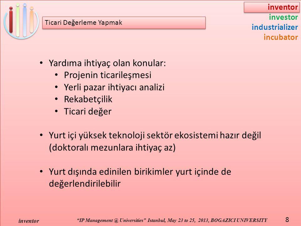 inventor investor industrializer incubator IP Management @ Universities Istanbul, May 23 to 25, 2013, BOGAZICI UNIVERSITY inventor 8 Yardıma ihtiyaç olan konular: Projenin ticarileşmesi Yerli pazar ihtiyacı analizi Rekabetçilik Ticari değer Yurt içi yüksek teknoloji sektör ekosistemi hazır değil (doktoralı mezunlara ihtiyaç az) Yurt dışında edinilen birikimler yurt içinde de değerlendirilebilir Ticari Değerleme Yapmak