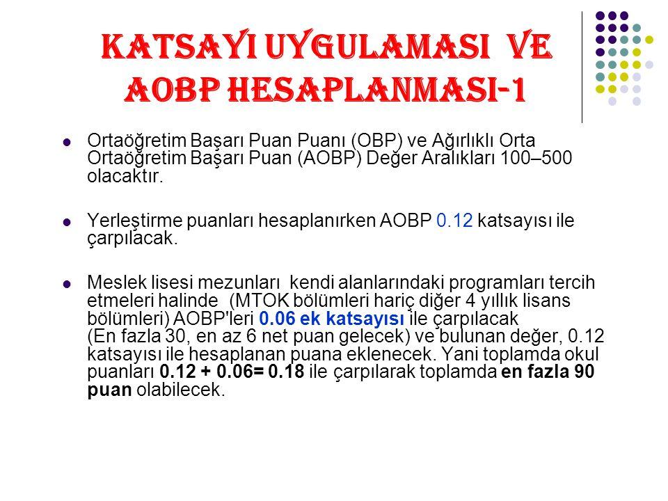 KATSAYI UYGULAMASI VE AOBP HESAPLANMASI-1 Ortaöğretim Başarı Puan Puanı (OBP) ve Ağırlıklı Orta Ortaöğretim Başarı Puan (AOBP) Değer Aralıkları 100–500 olacaktır.