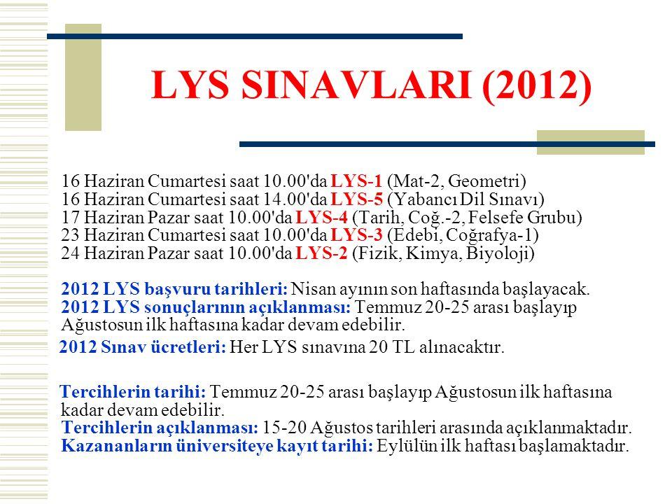 LYS SINAVLARI (2012) 16 Haziran Cumartesi saat 10.00 da LYS-1 (Mat-2, Geometri) 16 Haziran Cumartesi saat 14.00 da LYS-5 (Yabancı Dil Sınavı) 17 Haziran Pazar saat 10.00 da LYS-4 (Tarih, Coğ.-2, Felsefe Grubu) 23 Haziran Cumartesi saat 10.00 da LYS-3 (Edebi, Coğrafya-1) 24 Haziran Pazar saat 10.00 da LYS-2 (Fizik, Kimya, Biyoloji) 2012 LYS başvuru tarihleri: Nisan ayının son haftasında başlayacak.