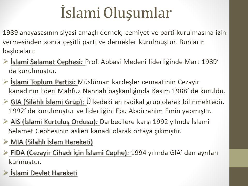 İslami Oluşumlar 1989 anayasasının siyasi amaçlı dernek, cemiyet ve parti kurulmasına izin vermesinden sonra çeşitli parti ve dernekler kurulmuştur.