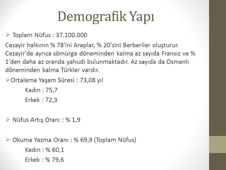 Demografik Yapı  Toplam Nüfus : 37.100.000 Cezayir halkının % 78 ini Araplar, % 20 sini Berberiler oluşturur.