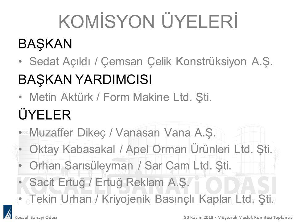 YAPILAN TOPLANTI SAYISI VE GÖRÜŞÜLEN KONULAR TOPLANTI SAYISI: 3 GÖRÜŞÜLEN KONULAR: Türkiye'de işletmelerin çoğunluğunun mikro ve küçük işletmelerden oluştuğu ve Kobi tanımı ile ilgili yeni çalışma yapılması gerekliliği Kobilerin rekabet gücünün arttırılması gereksinimi Kobilerin İnovasyon ve Ar-Ge desteklerine ulaşmada yaşanılan sıkıntılar Kocaeli Sanayi Odası 30 Kasım 2013 - Müşterek Meslek Komitesi Toplantısı