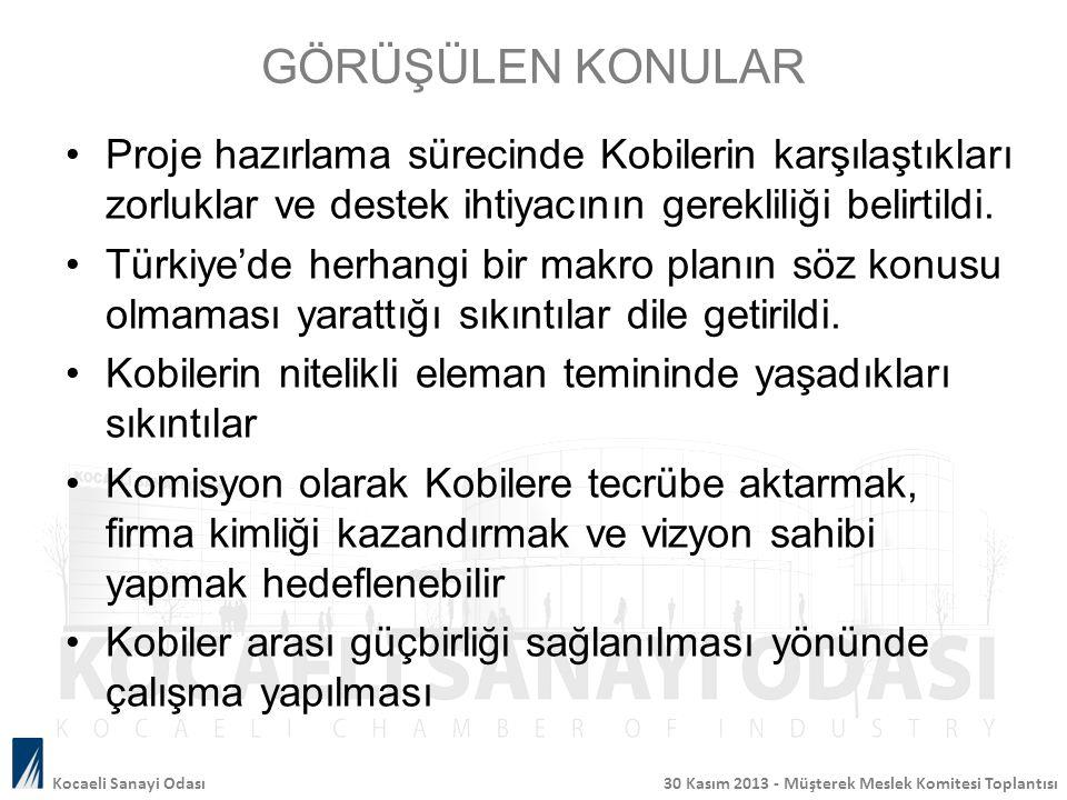 GÖRÜŞÜLEN KONULAR Proje hazırlama sürecinde Kobilerin karşılaştıkları zorluklar ve destek ihtiyacının gerekliliği belirtildi. Türkiye'de herhangi bir