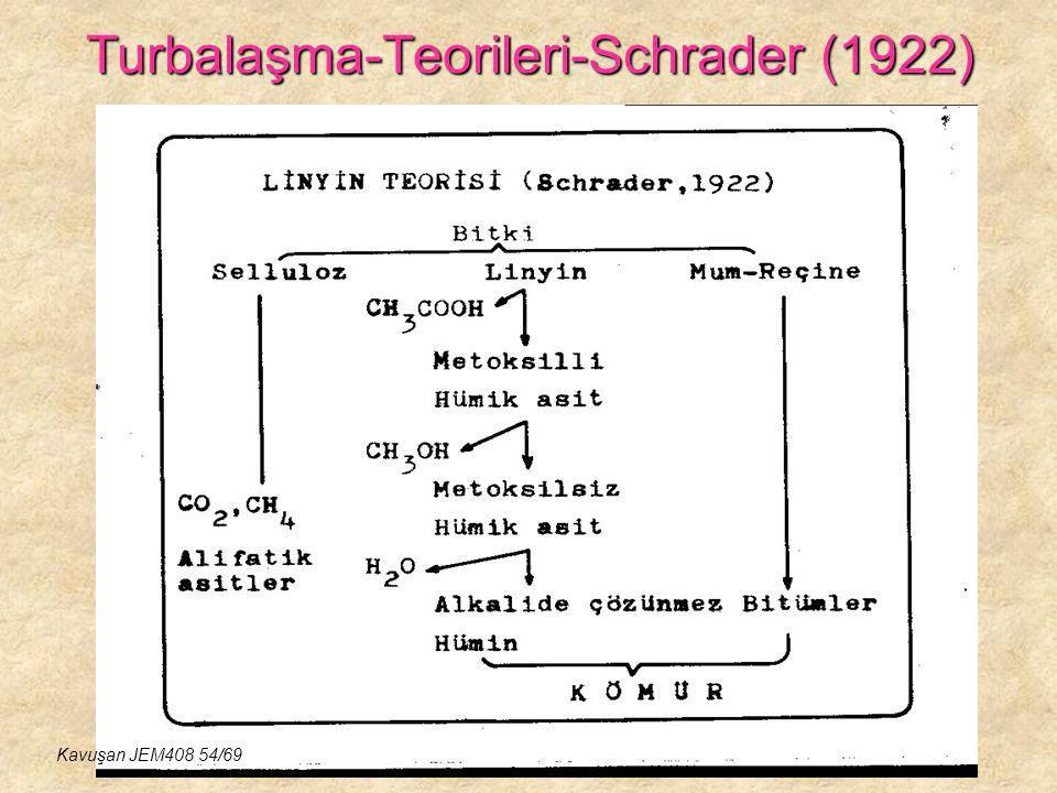Turbalaşma-Teorileri-Schrader (1922) Kavuşan JEM408 54/69