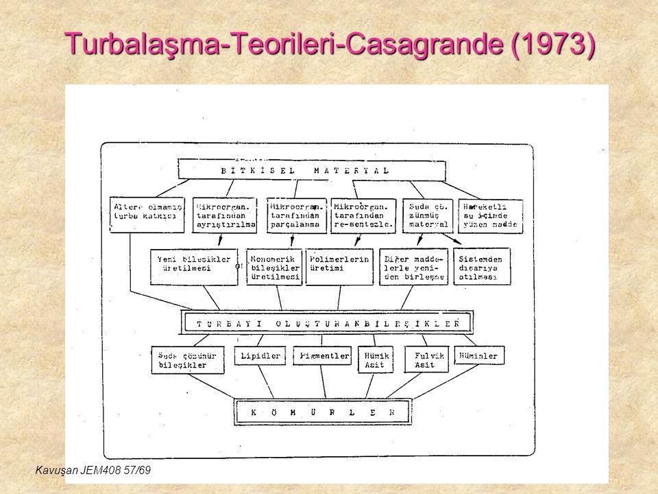 Turbalaşma-Teorileri-Casagrande (1973) Kavuşan JEM408 57/69