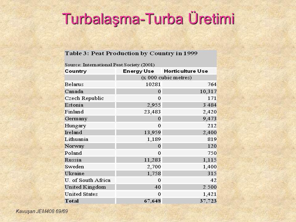 Turbalaşma-Turba Üretimi Kavuşan JEM408 69/69
