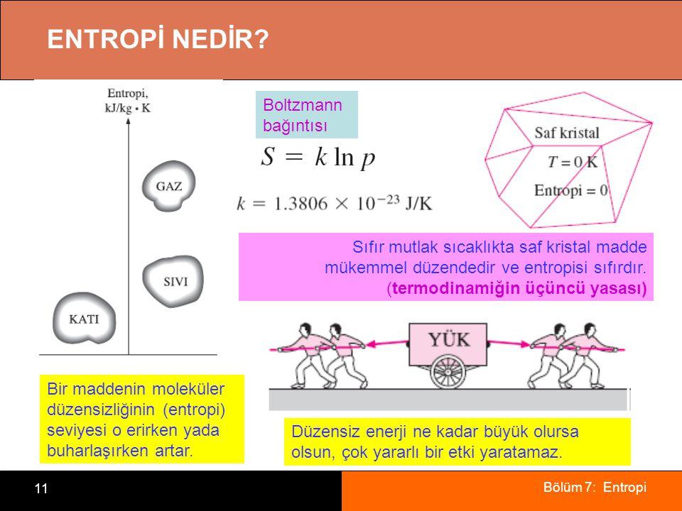 Bölüm 7: Entropi 11 ENTROPİ NEDİR? Bir maddenin moleküler düzensizliğinin (entropi) seviyesi o erirken yada buharlaşırken artar. Sıfır mutlak sıcaklık