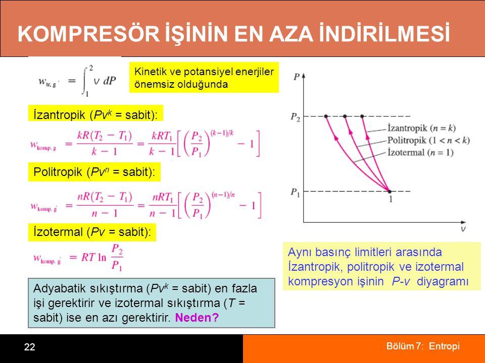 Bölüm 7: Entropi 22 KOMPRESÖR İŞİNİN EN AZA İNDİRİLMESİ İzantropik (Pv k = sabit): Politropik (Pv n = sabit): İzotermal (Pv = sabit): Aynı basınç limitleri arasında İzantropik, politropik ve izotermal kompresyon işinin P-v diyagramı Kinetik ve potansiyel enerjiler önemsiz olduğunda Adyabatik sıkıştırma (Pv k = sabit) en fazla işi gerektirir ve izotermal sıkıştırma (T = sabit) ise en azı gerektirir.