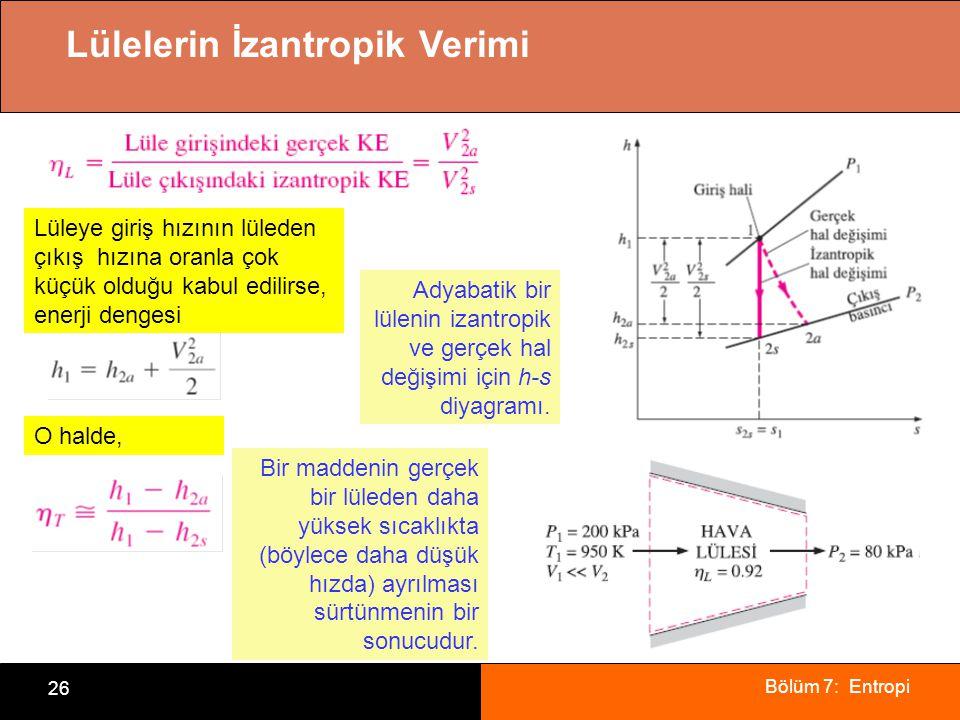 Bölüm 7: Entropi 26 Lülelerin İzantropik Verimi Adyabatik bir lülenin izantropik ve gerçek hal değişimi için h-s diyagramı. Lüleye giriş hızının lüled