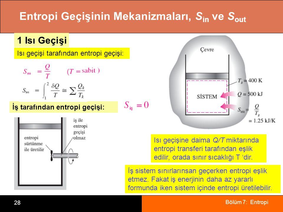 Bölüm 7: Entropi 28 Entropi Geçişinin Mekanizmaları, S in ve S out 1 Isı Geçişi Isı geçişi tarafından entropi geçişi: İş tarafından entropi geçişi: Isı geçişine daima Q/T miktarında entropi transferi tarafından eşlik edilir, orada sınır sıcaklığı T 'dir.
