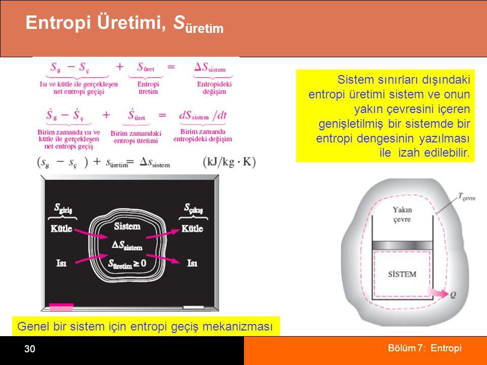 Bölüm 7: Entropi 30 Entropi Üretimi, S üretim Genel bir sistem için entropi geçiş mekanizması Sistem sınırları dışındaki entropi üretimi sistem ve onun yakın çevresini içeren genişletilmiş bir sistemde bir entropi dengesinin yazılması ile izah edilebilir.