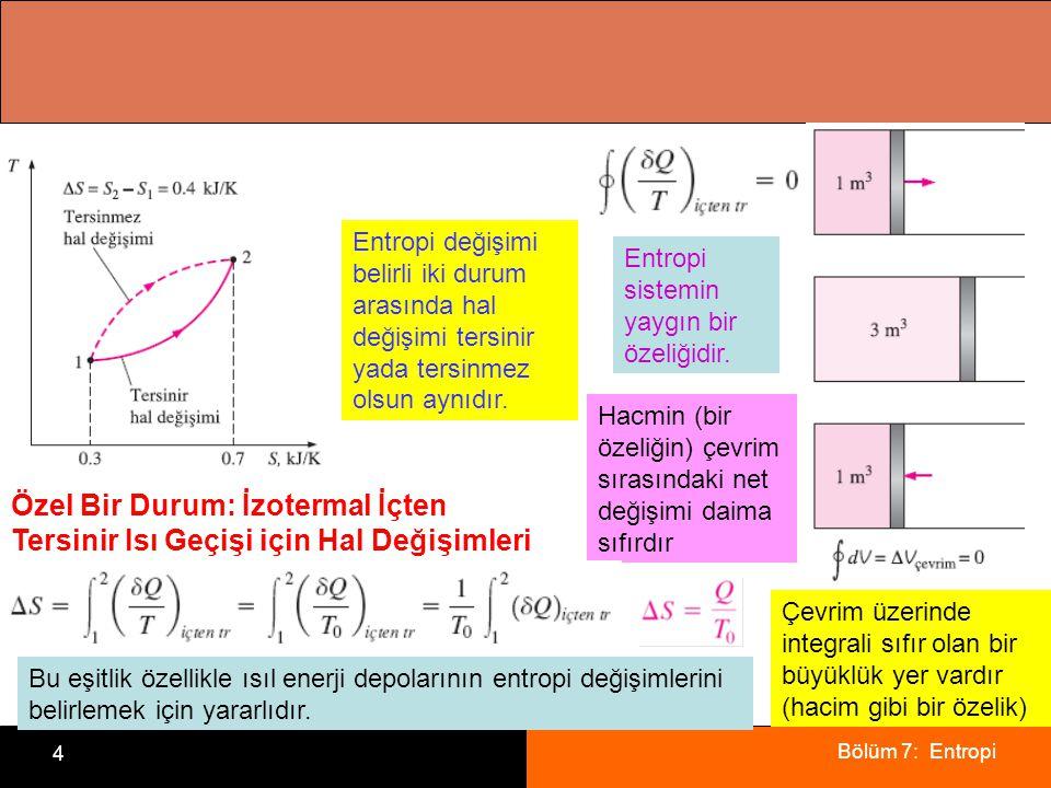 Bölüm 7: Entropi 4 Entropi sistemin yaygın bir özeliğidir. Hacmin (bir özeliğin) çevrim sırasındaki net değişimi daima sıfırdır Entropi değişimi belir
