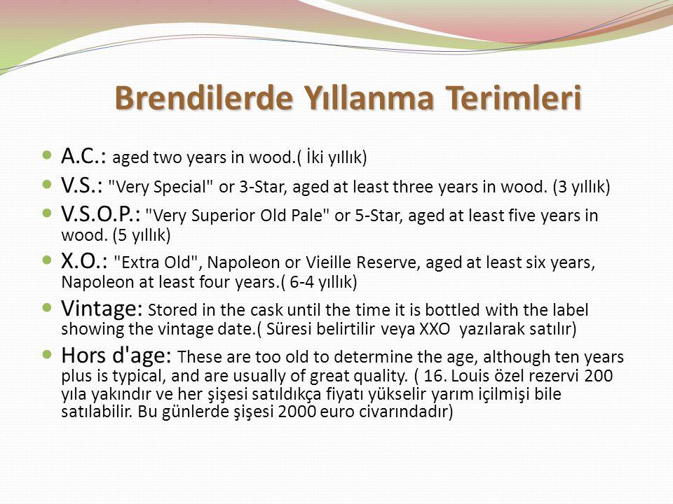 Brendilerde Yıllanma Terimleri A.C.: aged two years in wood.( İki yıllık) V.S.: