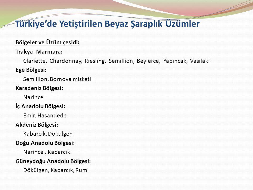 Türkiye'de Yetiştirilen Beyaz Şaraplık Üzümler Bölgeler ve Üzüm çeşidi: Trakya- Marmara: Clariette, Chardonnay, Riesling, Semillion, Beylerce, Yapınca