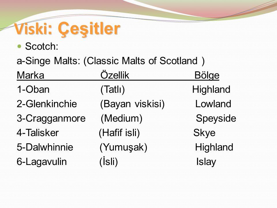 Viski : Çeşitler Scotch: a-Singe Malts: (Classic Malts of Scotland ) Marka Özellik Bölge 1-Oban (Tatlı) Highland 2-Glenkinchie (Bayan viskisi) Lowland