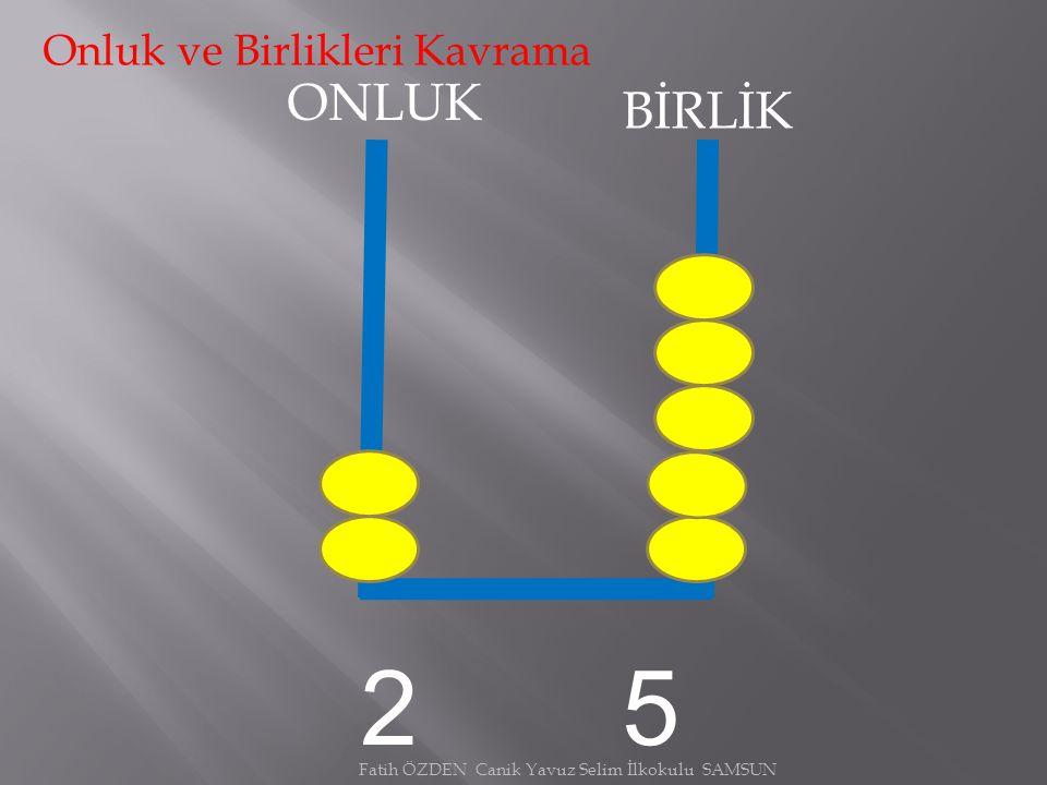 44 kırk dört Onluk ve Birlik Kavramı Fatih ÖZDEN Canik Yavuz Selim İlkokulu SAMSUN
