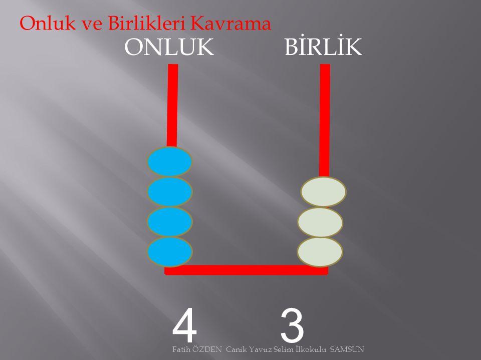 ONLUK BİRLİK Onluk ve Birlikleri Kavrama 2 5 Fatih ÖZDEN Canik Yavuz Selim İlkokulu SAMSUN