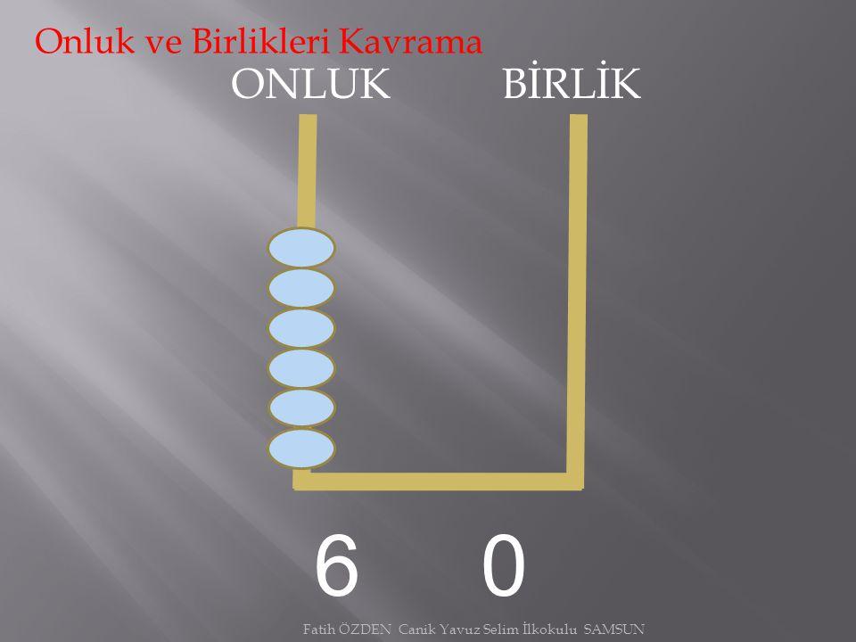 ONLUKBİRLİK 5 2 Onluk ve Birlikleri Kavrama Fatih ÖZDEN Canik Yavuz Selim İlkokulu SAMSUN