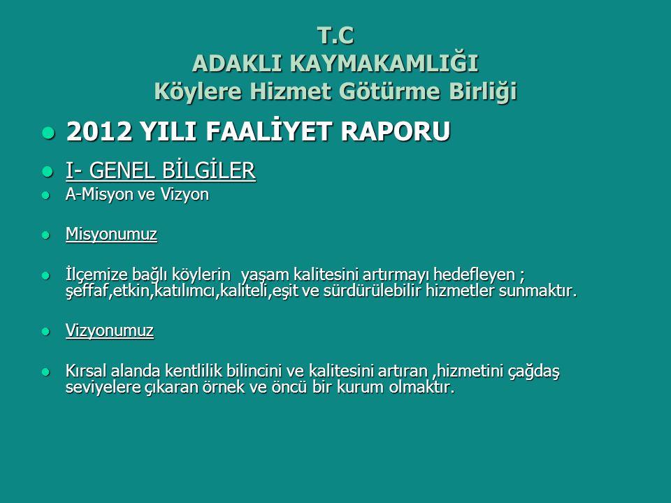 T.C ADAKLI KAYMAKAMLIĞI Köylere Hizmet Götürme Birliği 2012 YILI FAALİYET RAPORU 2012 YILI FAALİYET RAPORU I- GENEL BİLGİLER I- GENEL BİLGİLER A-Misyon ve Vizyon A-Misyon ve Vizyon Misyonumuz Misyonumuz İlçemize bağlı köylerin yaşam kalitesini artırmayı hedefleyen ; şeffaf,etkin,katılımcı,kaliteli,eşit ve sürdürülebilir hizmetler sunmaktır.