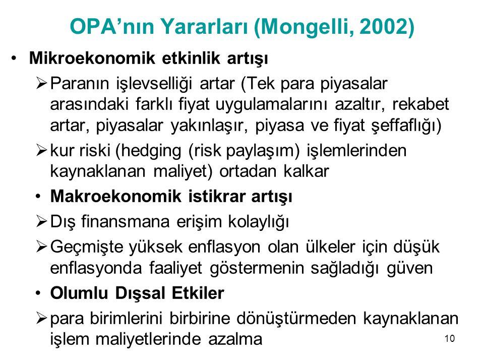 OPA'nın Yararları (Mongelli, 2002) Mikroekonomik etkinlik artışı  Paranın işlevselliği artar (Tek para piyasalar arasındaki farklı fiyat uygulamaları
