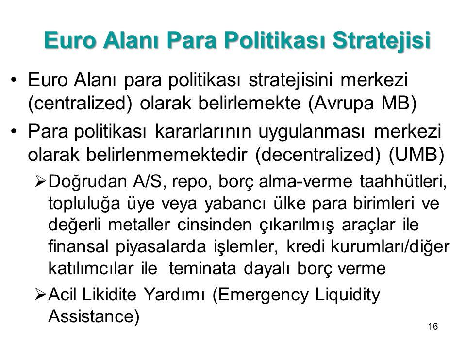 Euro Alanı Para Politikası Stratejisi Euro Alanı para politikası stratejisini merkezi (centralized) olarak belirlemekte (Avrupa MB) Para politikası ka