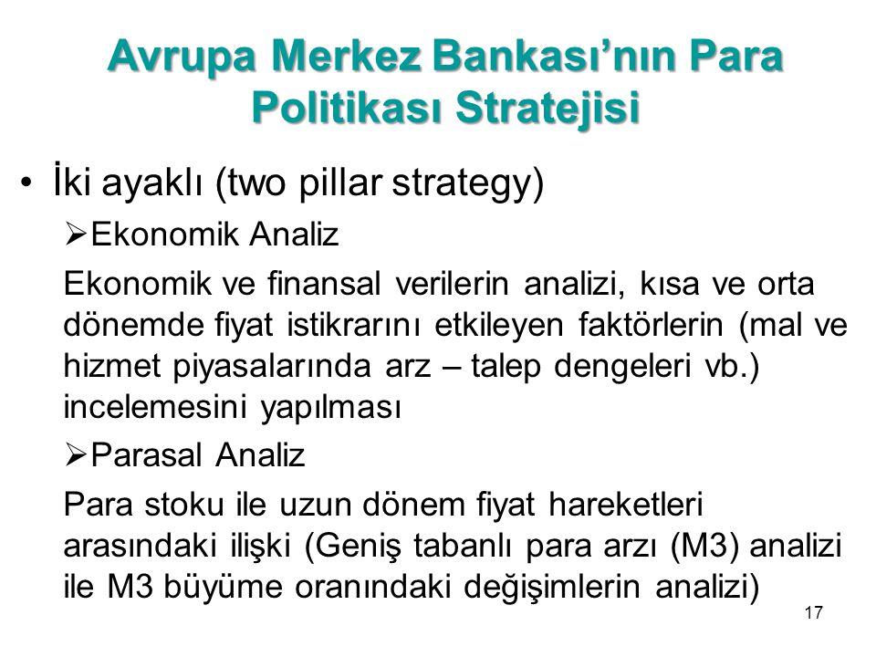 Avrupa Merkez Bankası'nın Para Politikası Stratejisi İki ayaklı (two pillar strategy)  Ekonomik Analiz Ekonomik ve finansal verilerin analizi, kısa v