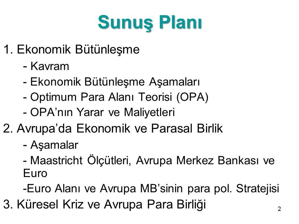 Sunuş Planı 1. Ekonomik Bütünleşme - Kavram - Ekonomik Bütünleşme Aşamaları - Optimum Para Alanı Teorisi (OPA) - OPA'nın Yarar ve Maliyetleri 2. Avrup