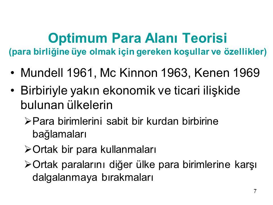 Optimum Para Alanı Teorisi (para birliğine üye olmak için gereken koşullar ve özellikler) Mundell 1961, Mc Kinnon 1963, Kenen 1969 Birbiriyle yakın ek