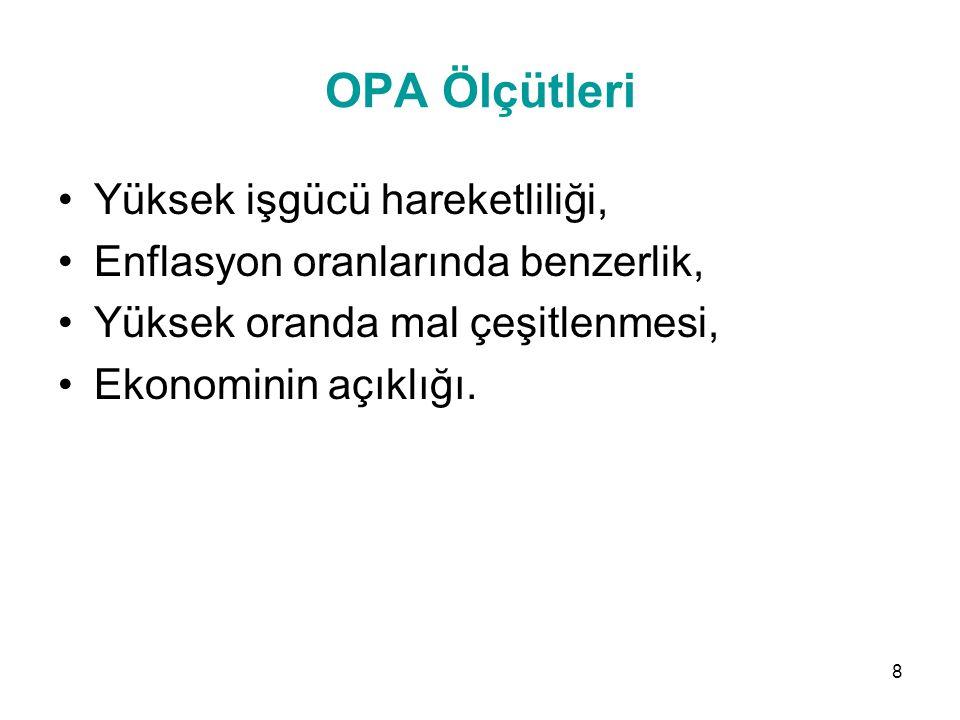 OPA Ölçütleri Yüksek işgücü hareketliliği, Enflasyon oranlarında benzerlik, Yüksek oranda mal çeşitlenmesi, Ekonominin açıklığı. 8