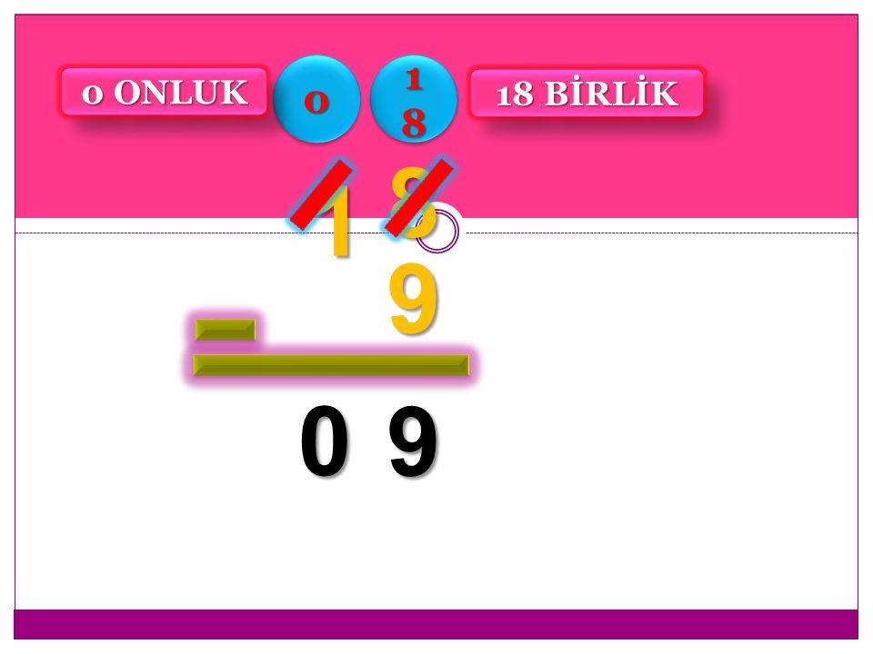 15 9 1515 6 00 0 15 BİRLİK 0 ONLUK