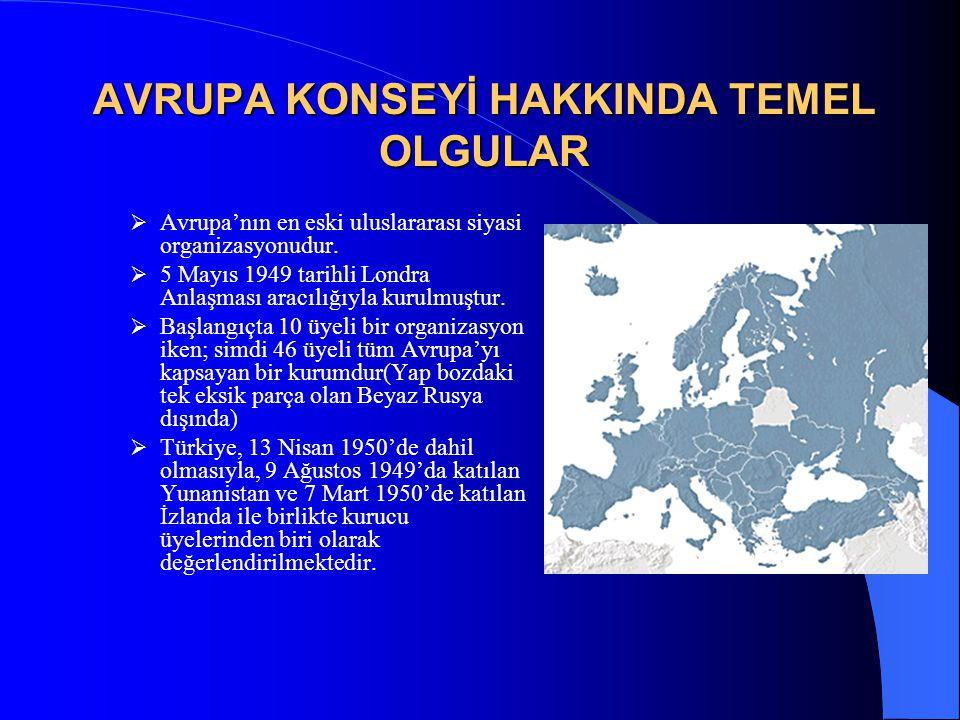 AVRUPA KONSEYİ HAKKINDA TEMEL OLGULAR  Avrupa'nın en eski uluslararası siyasi organizasyonudur.  5 Mayıs 1949 tarihli Londra Anlaşması aracılığıyla