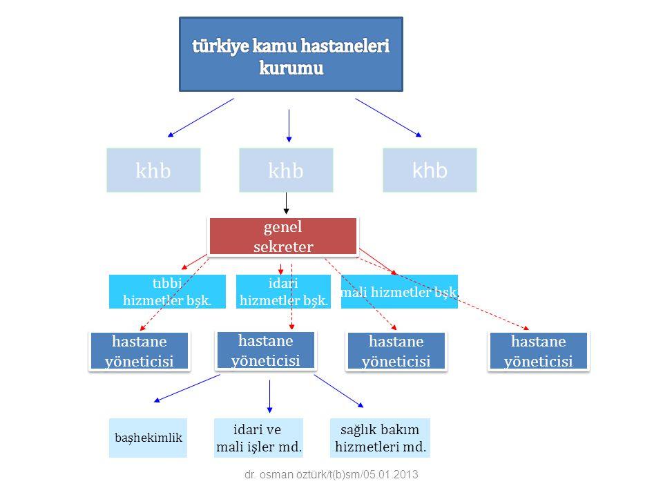 sağlıkta tahkim dönemi sözleşmenin uygulanması sırasında taraflar arasında doğabilecek hukuki ihtilaflarda türk hukuku uygulanır ve ihtilafların çözümünde türkiye cumhuriyeti mahkemeleri görevli ve yetkilidir.
