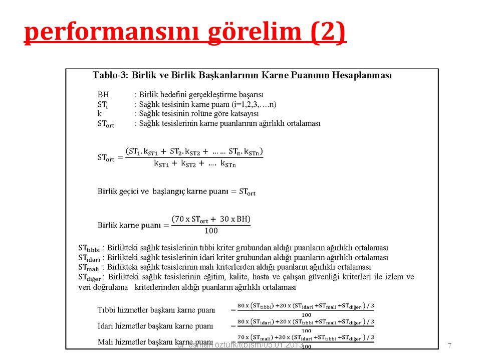 performansını görelim (2) 7 dr. osman öztürk/t(b)sm/05.01.2013
