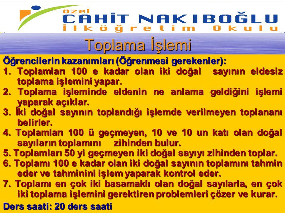 Toplama İşlemi Öğrencilerin kazanımları (Öğrenmesi gerekenler): 1.Toplamları 100 e kadar olan iki doğal sayının eldesiz toplama işlemini yapar. 2. Top