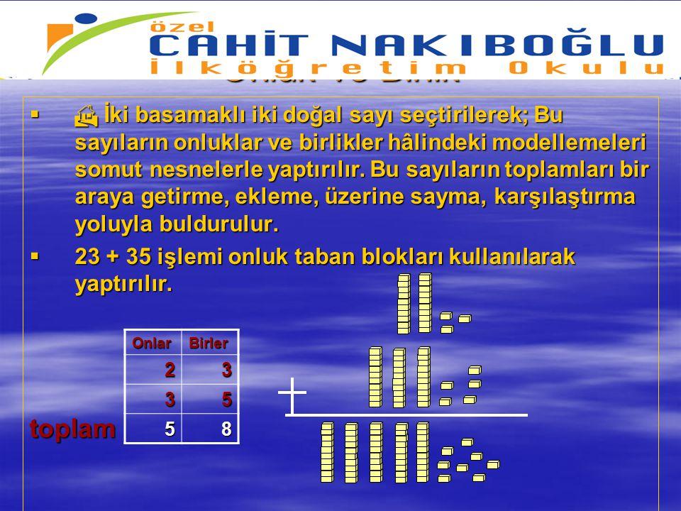 Onluk ve Birlik   İki basamaklı iki doğal sayı seçtirilerek; Bu sayıların onluklar ve birlikler hâlindeki modellemeleri somut nesnelerle yaptırılır.