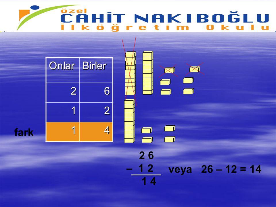2 6 – 1 2 1 4 veya 26 – 12 = 14OnlarBirler26 12 14 fark