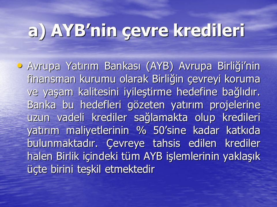 a) AYB'nin çevre kredileri Avrupa Yatırım Bankası (AYB) Avrupa Birliği'nin finansman kurumu olarak Birliğin çevreyi koruma ve yaşam kalitesini iyileşt
