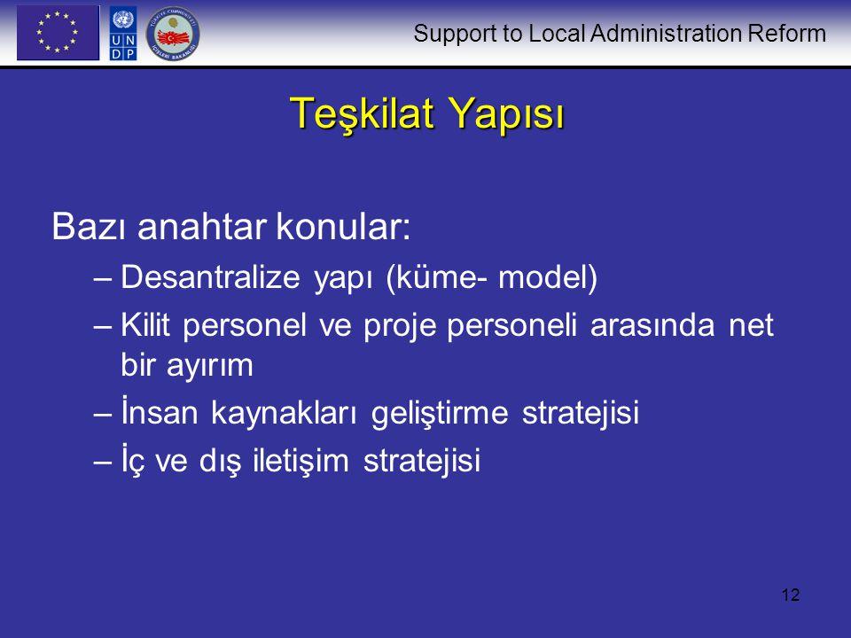 Support to Local Administration Reform 12 Teşkilat Yapısı Bazı anahtar konular: –Desantralize yapı (küme- model) –Kilit personel ve proje personeli arasında net bir ayırım –İnsan kaynakları geliştirme stratejisi –İç ve dış iletişim stratejisi