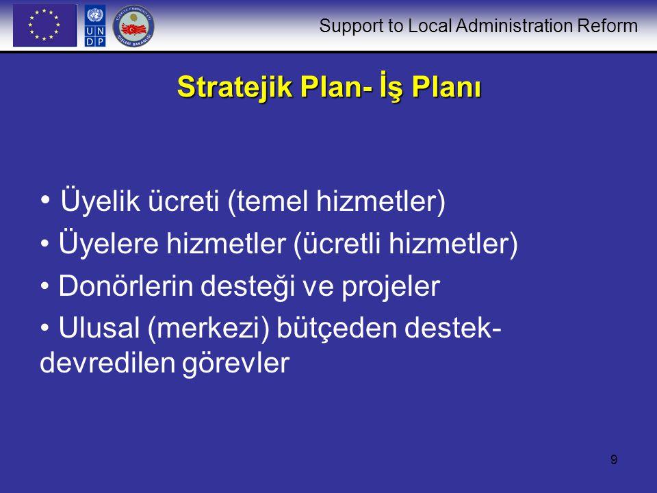 Support to Local Administration Reform 9 Stratejik Plan- İş Planı Üyelik ücreti (temel hizmetler) Üyelere hizmetler (ücretli hizmetler) Donörlerin desteği ve projeler Ulusal (merkezi) bütçeden destek- devredilen görevler