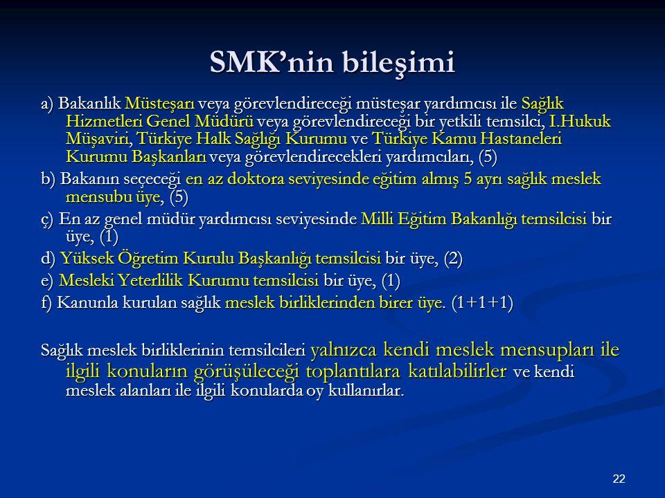 22 SMK'nin bileşimi a) Bakanlık Müsteşarı veya görevlendireceği müsteşar yardımcısı ile Sağlık Hizmetleri Genel Müdürü veya görevlendireceği bir yetkili temsilci, I.Hukuk Müşaviri, Türkiye Halk Sağlığı Kurumu ve Türkiye Kamu Hastaneleri Kurumu Başkanları veya görevlendirecekleri yardımcıları, (5) b) Bakanın seçeceği en az doktora seviyesinde eğitim almış 5 ayrı sağlık meslek mensubu üye, (5) ç) En az genel müdür yardımcısı seviyesinde Milli Eğitim Bakanlığı temsilcisi bir üye, (1) d) Yüksek Öğretim Kurulu Başkanlığı temsilcisi bir üye, (2) e) Mesleki Yeterlilik Kurumu temsilcisi bir üye, (1) f) Kanunla kurulan sağlık meslek birliklerinden birer üye.