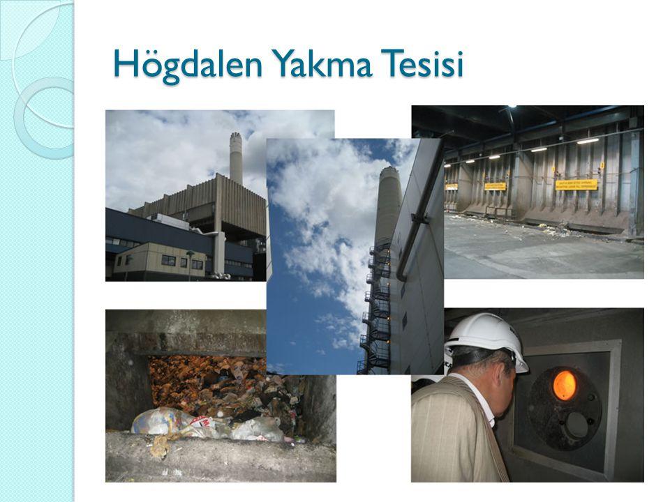 Högdalen Yakma Tesisi