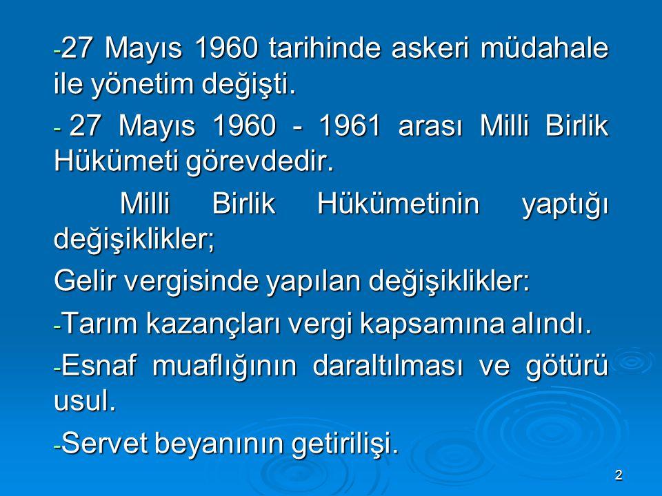 2 - 27 Mayıs 1960 tarihinde askeri müdahale ile yönetim değişti. - 27 Mayıs 1960 - 1961 arası Milli Birlik Hükümeti görevdedir. Milli Birlik Hükümetin