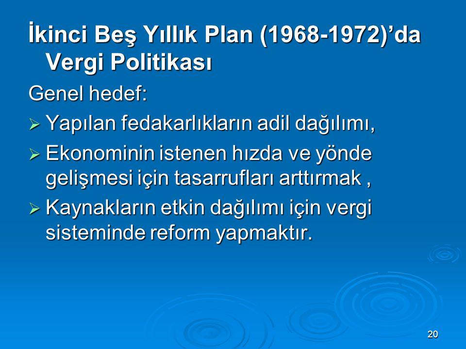 20 İkinci Beş Yıllık Plan (1968-1972)'da Vergi Politikası Genel hedef:  Yapılan fedakarlıkların adil dağılımı,  Ekonominin istenen hızda ve yönde ge