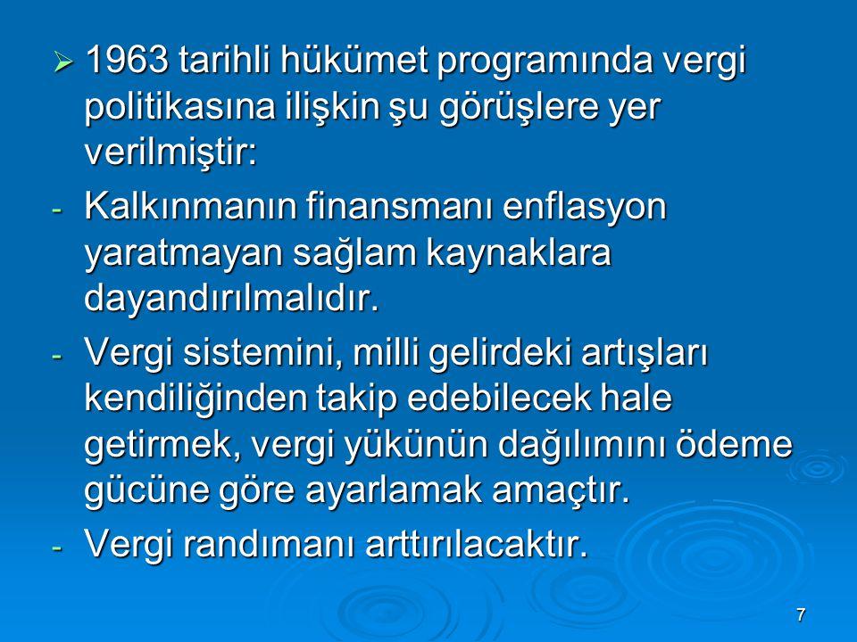 7  1963 tarihli hükümet programında vergi politikasına ilişkin şu görüşlere yer verilmiştir: - Kalkınmanın finansmanı enflasyon yaratmayan sağlam kay
