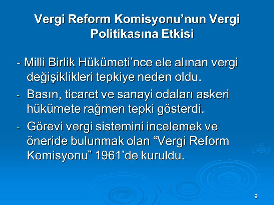 9 Vergi Reform Komisyonu'nun Vergi Politikasına Etkisi - Milli Birlik Hükümeti'nce ele alınan vergi değişiklikleri tepkiye neden oldu. - Basın, ticare